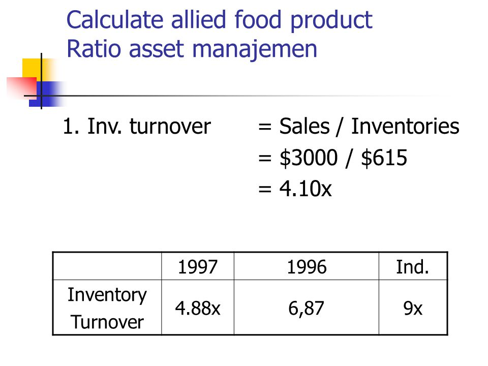 Calculate allied food product Ratio asset manajemen