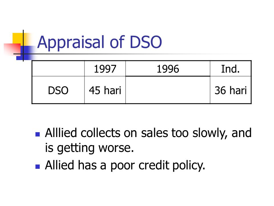 Appraisal of DSO 1997. 1996. Ind. DSO. 45 hari. 36 hari. Alllied collects on sales too slowly, and is getting worse.