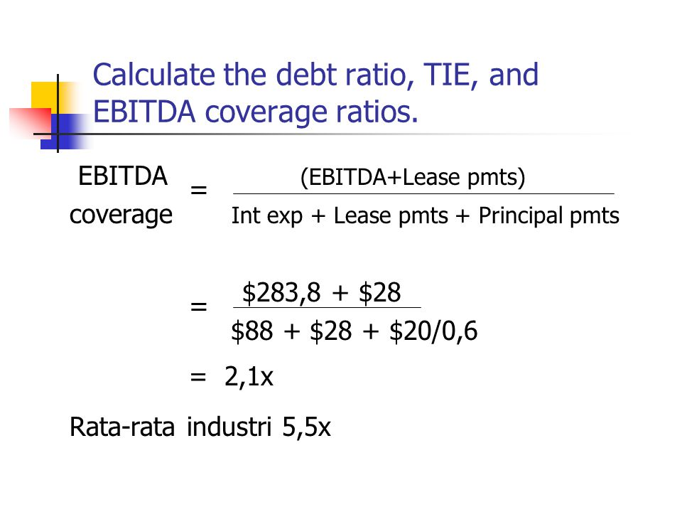 Calculate the debt ratio, TIE, and EBITDA coverage ratios.