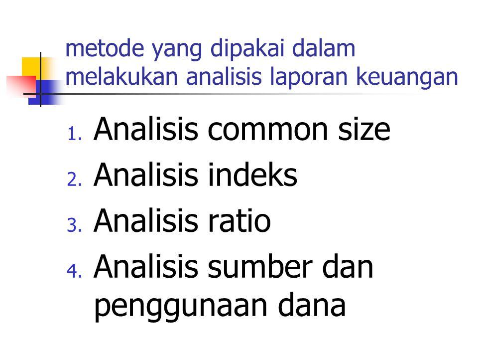 metode yang dipakai dalam melakukan analisis laporan keuangan