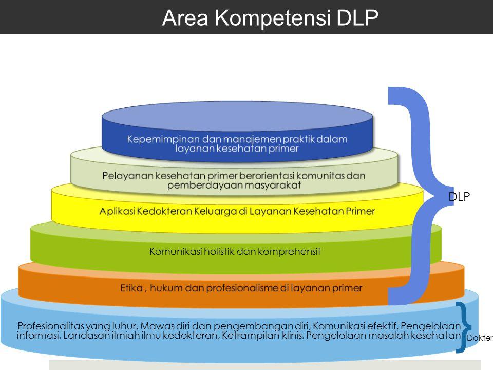 } } Area Kompetensi DLP DLP