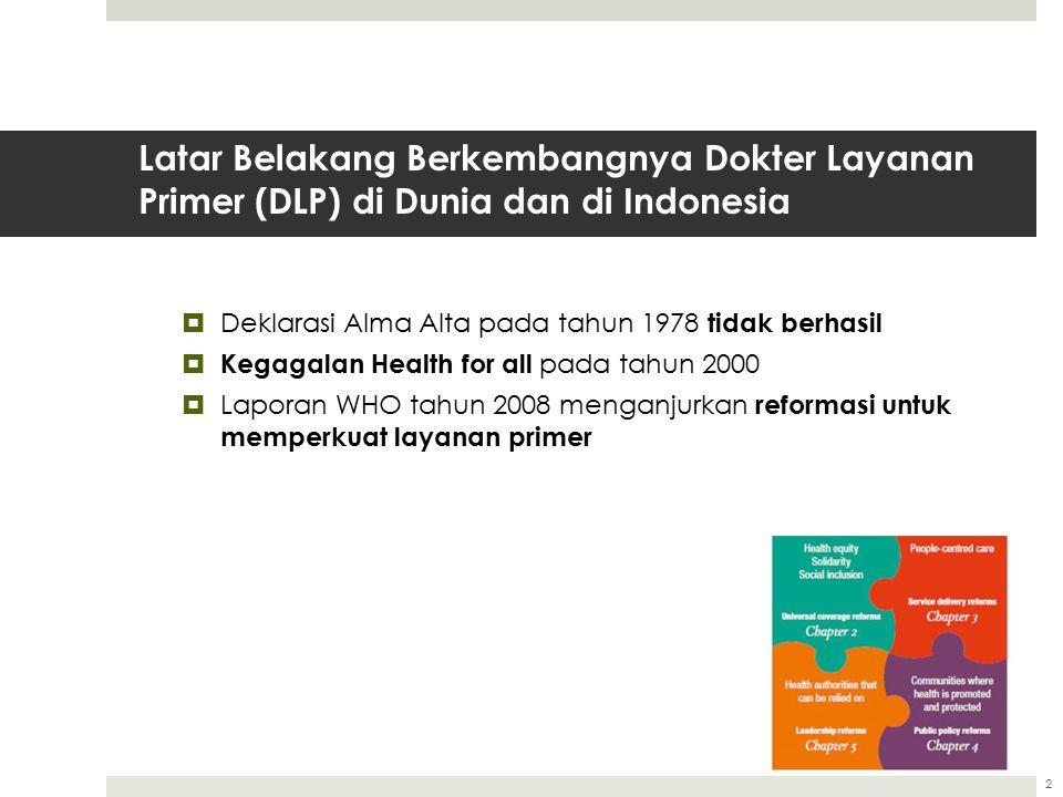 Latar Belakang Berkembangnya Dokter Layanan Primer (DLP) di Dunia dan di Indonesia