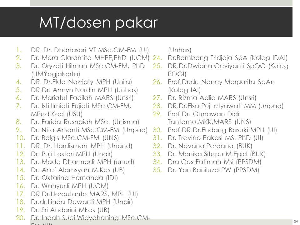 MT/dosen pakar DR. Dr. Dhanasari VT MSc.CM-FM (UI)