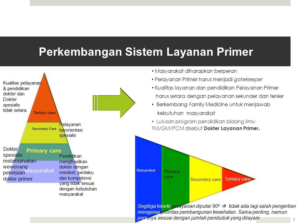 Perkembangan Sistem Layanan Primer