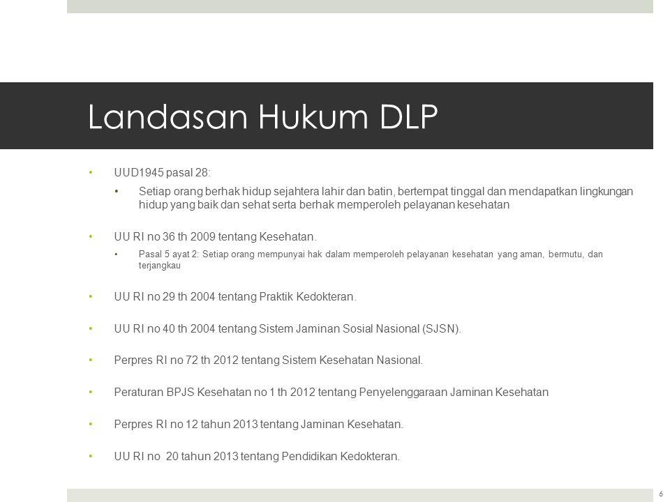 Landasan Hukum DLP UUD1945 pasal 28: