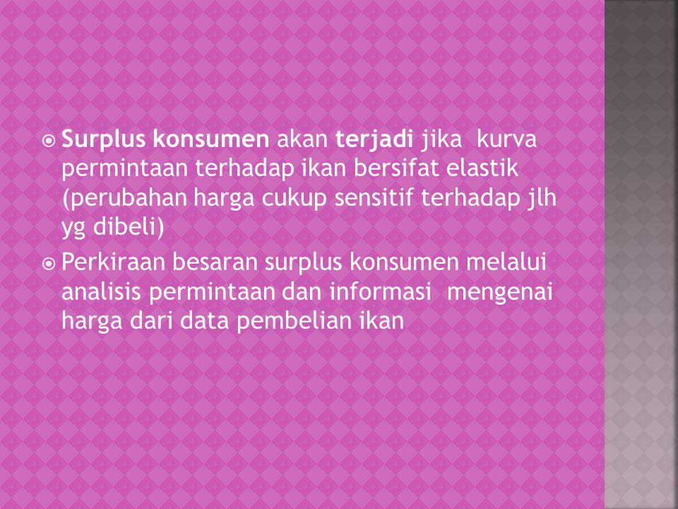 Surplus konsumen akan terjadi jika kurva permintaan terhadap ikan bersifat elastik (perubahan harga cukup sensitif terhadap jlh yg dibeli)