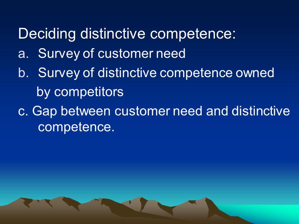 Deciding distinctive competence:
