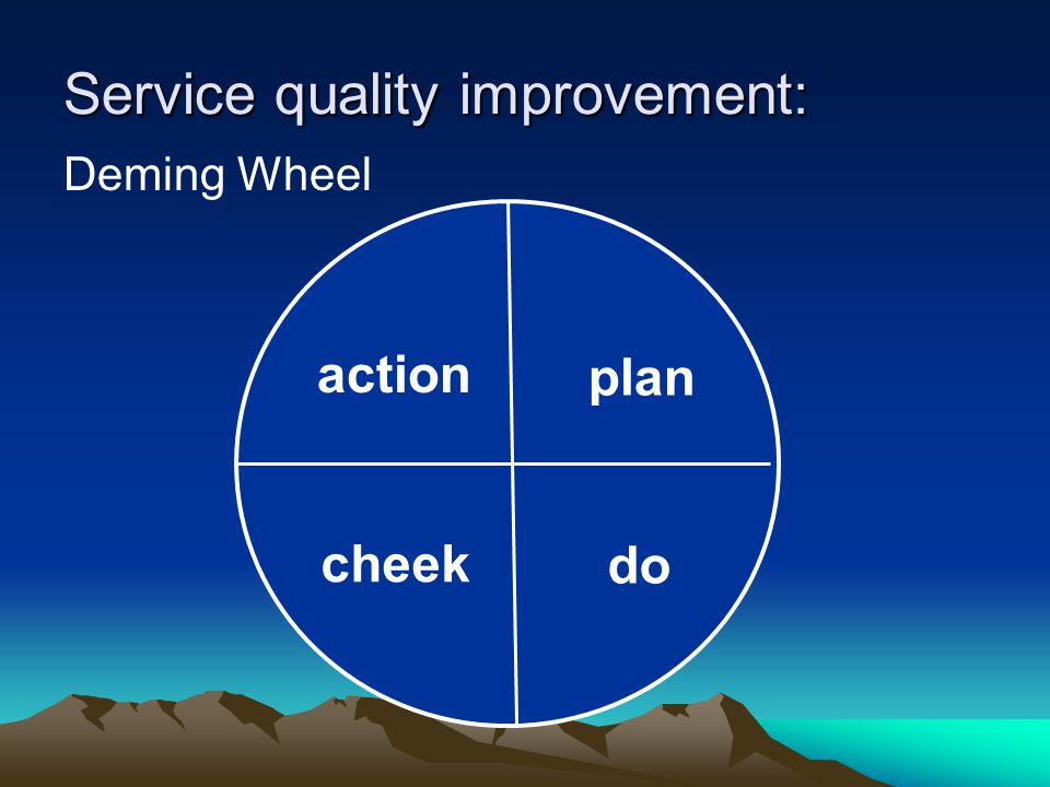 Service quality improvement: