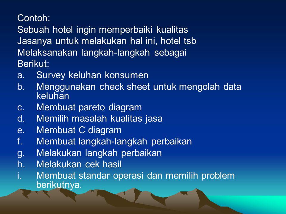 Contoh: Sebuah hotel ingin memperbaiki kualitas. Jasanya untuk melakukan hal ini, hotel tsb. Melaksanakan langkah-langkah sebagai.