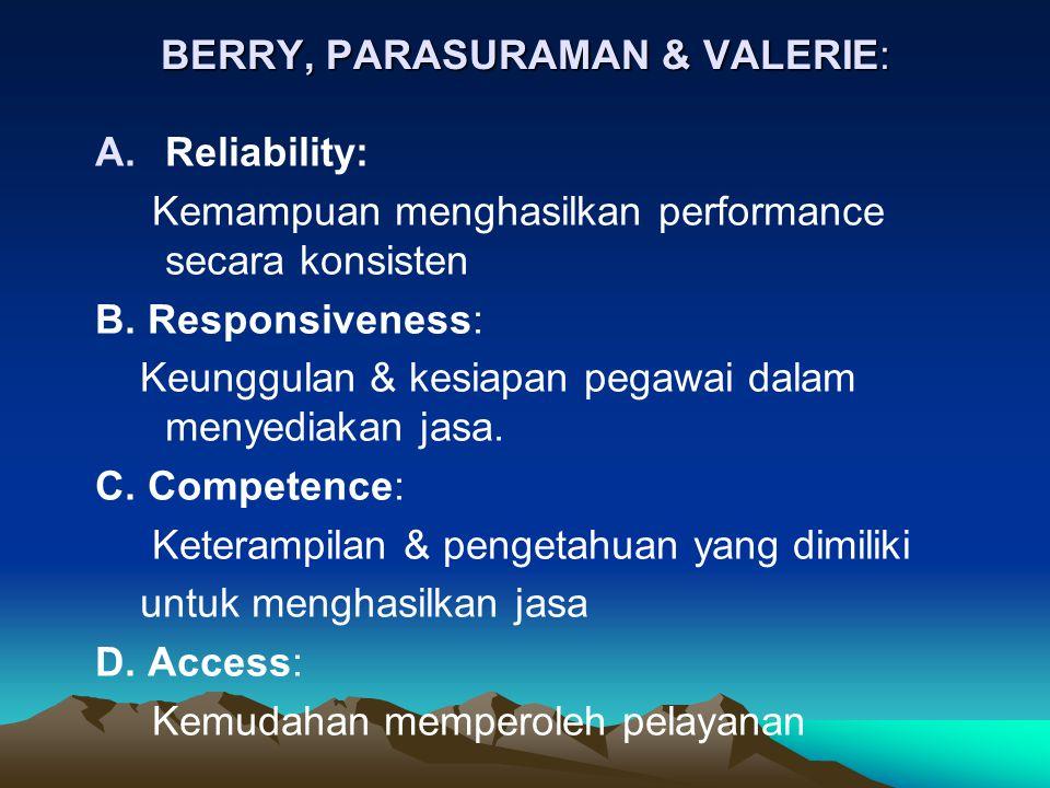 BERRY, PARASURAMAN & VALERIE: