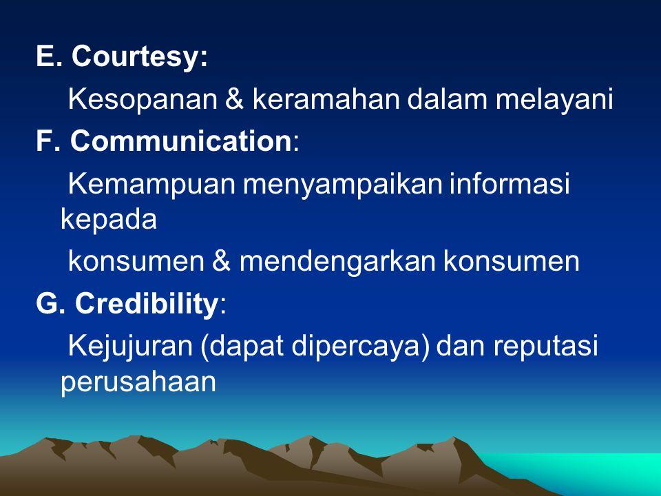 E. Courtesy: Kesopanan & keramahan dalam melayani. F. Communication: Kemampuan menyampaikan informasi kepada.