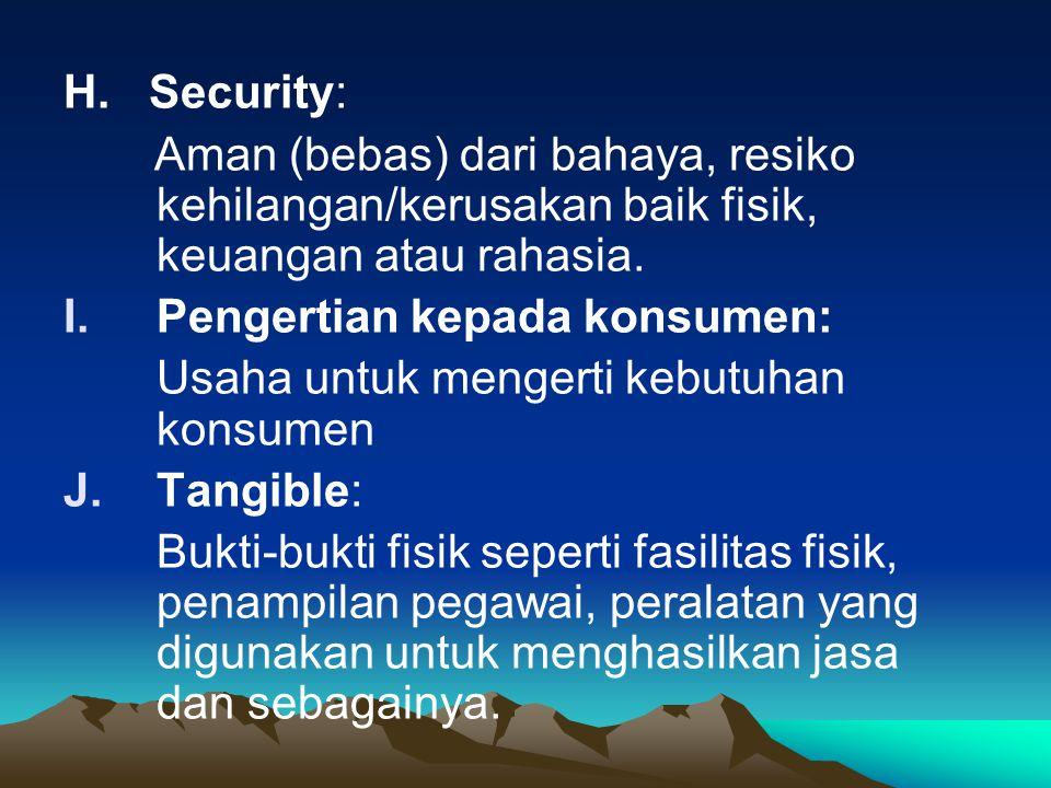 H. Security: Aman (bebas) dari bahaya, resiko kehilangan/kerusakan baik fisik, keuangan atau rahasia.