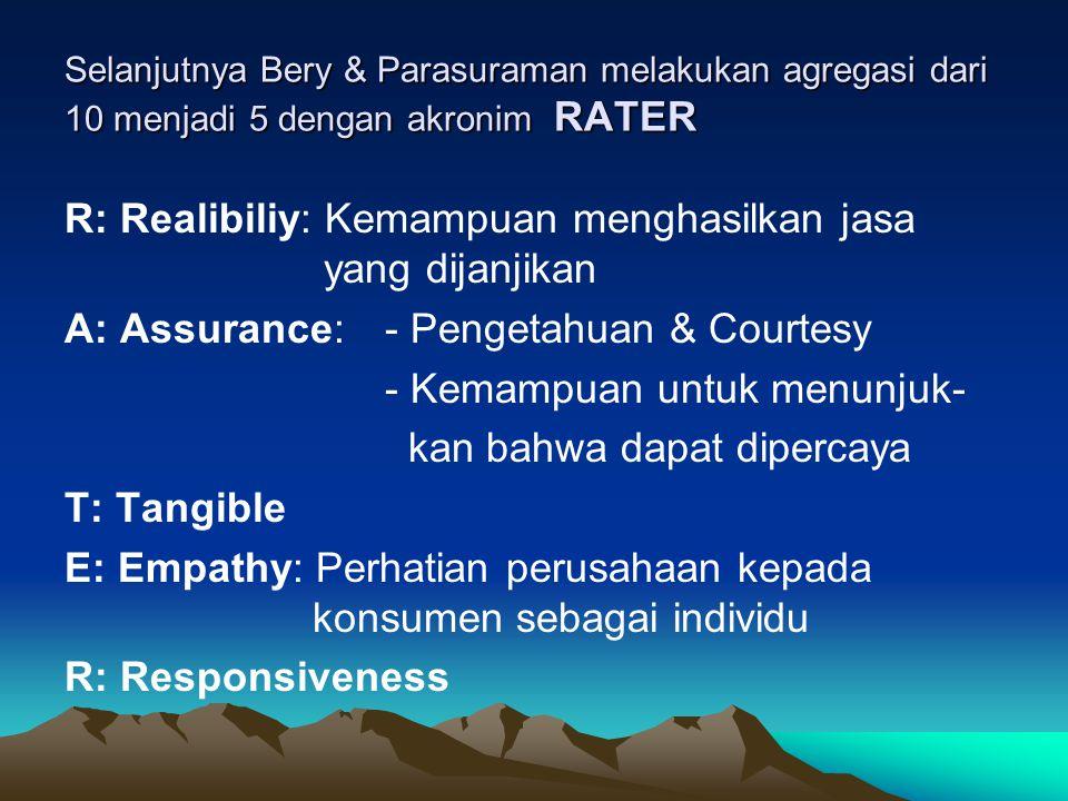 R: Realibiliy: Kemampuan menghasilkan jasa yang dijanjikan