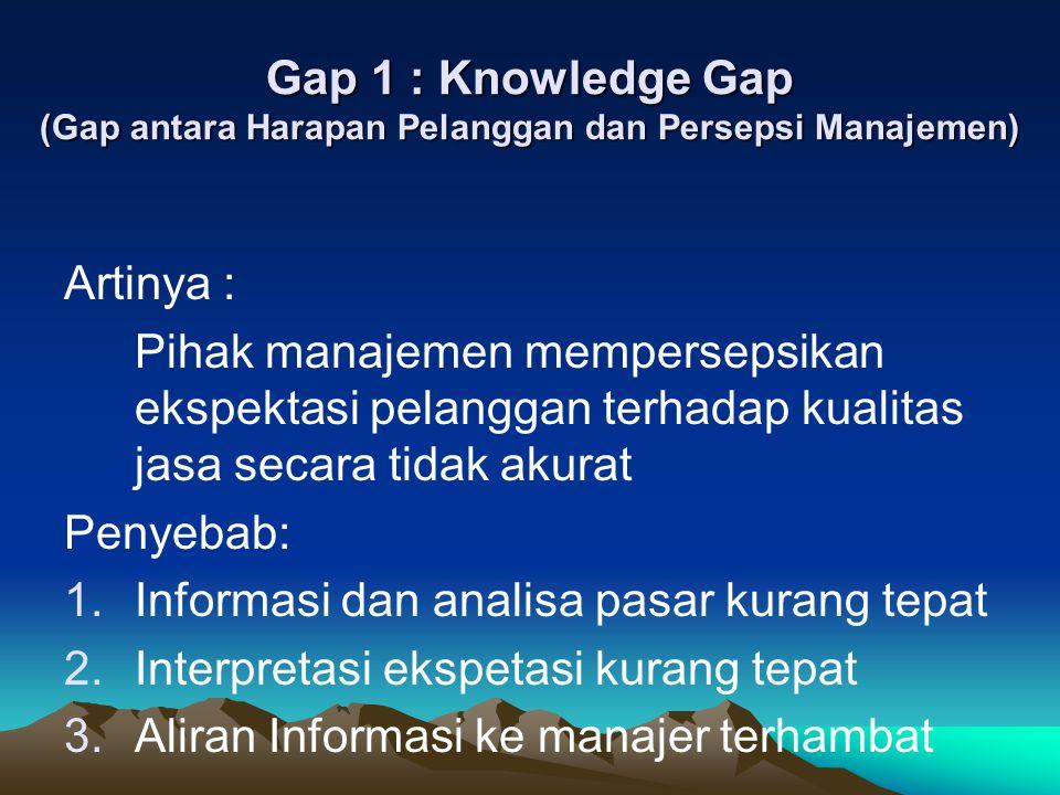 Gap 1 : Knowledge Gap (Gap antara Harapan Pelanggan dan Persepsi Manajemen)