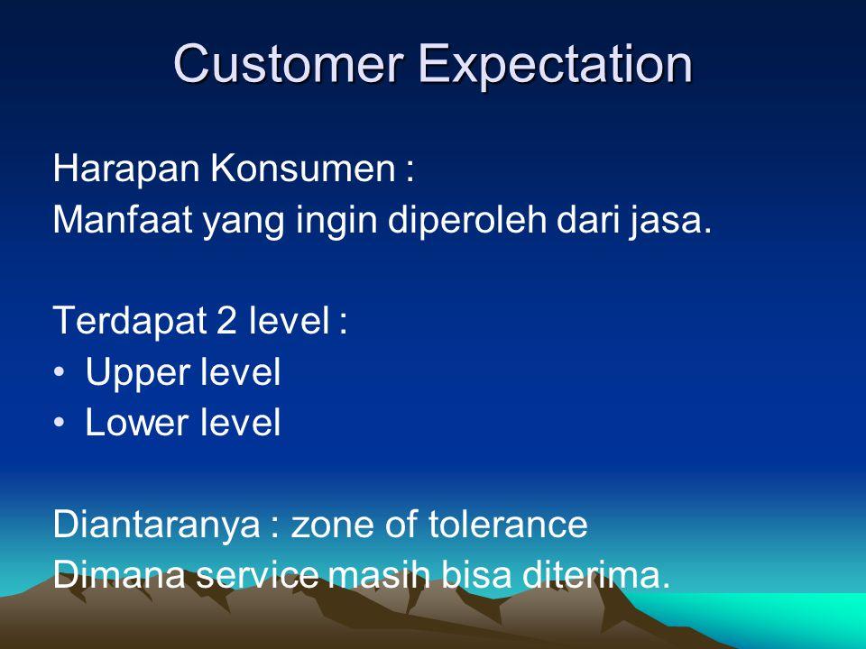 Customer Expectation Harapan Konsumen :