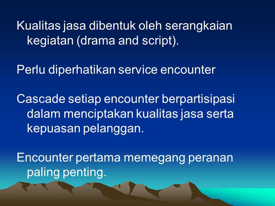 Kualitas jasa dibentuk oleh serangkaian kegiatan (drama and script).