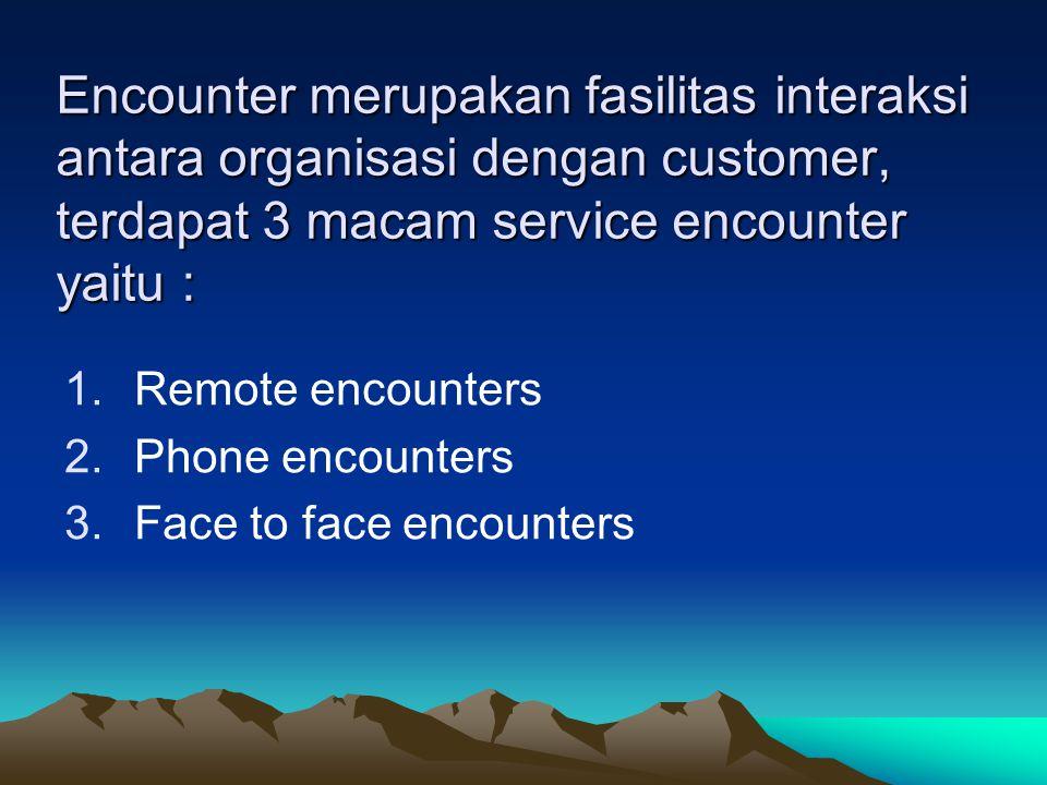 Encounter merupakan fasilitas interaksi antara organisasi dengan customer, terdapat 3 macam service encounter yaitu :