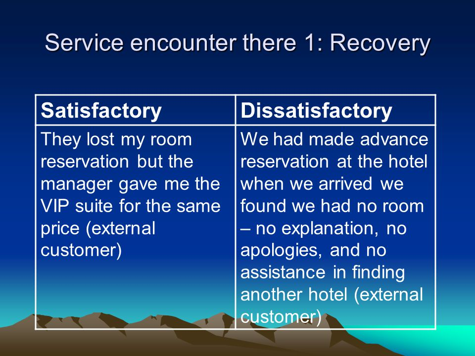 Service encounter there 1: Recovery