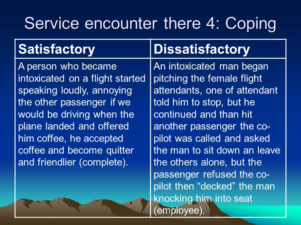 Service encounter there 4: Coping