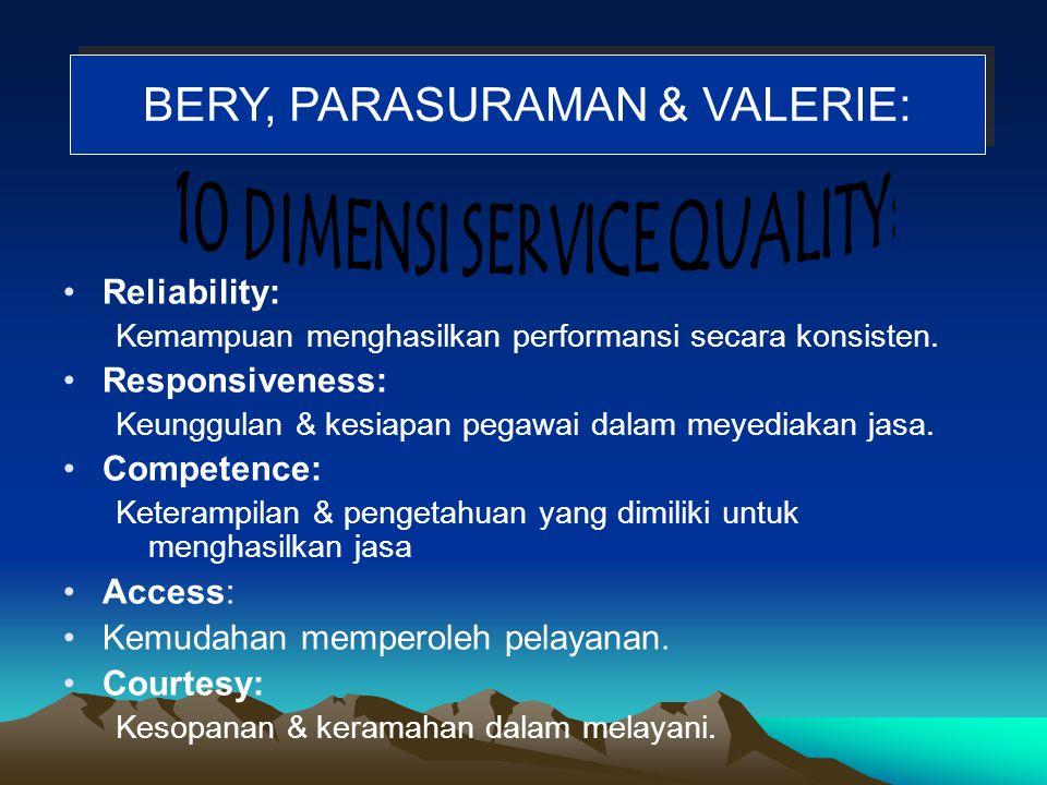 10 DIMENSI SERVICE QUALITY: