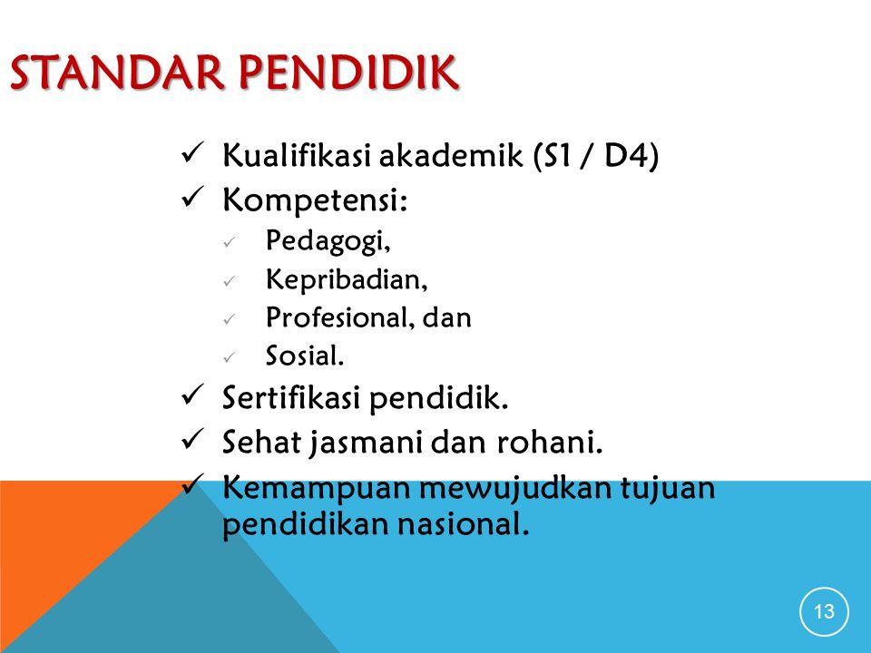 Standar Pendidik Kualifikasi akademik (S1 / D4) Kompetensi:
