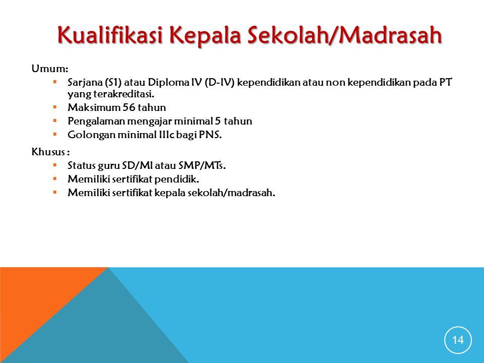 Kualifikasi Kepala Sekolah/Madrasah