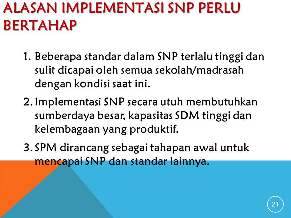Alasan Implementasi SNP Perlu Bertahap