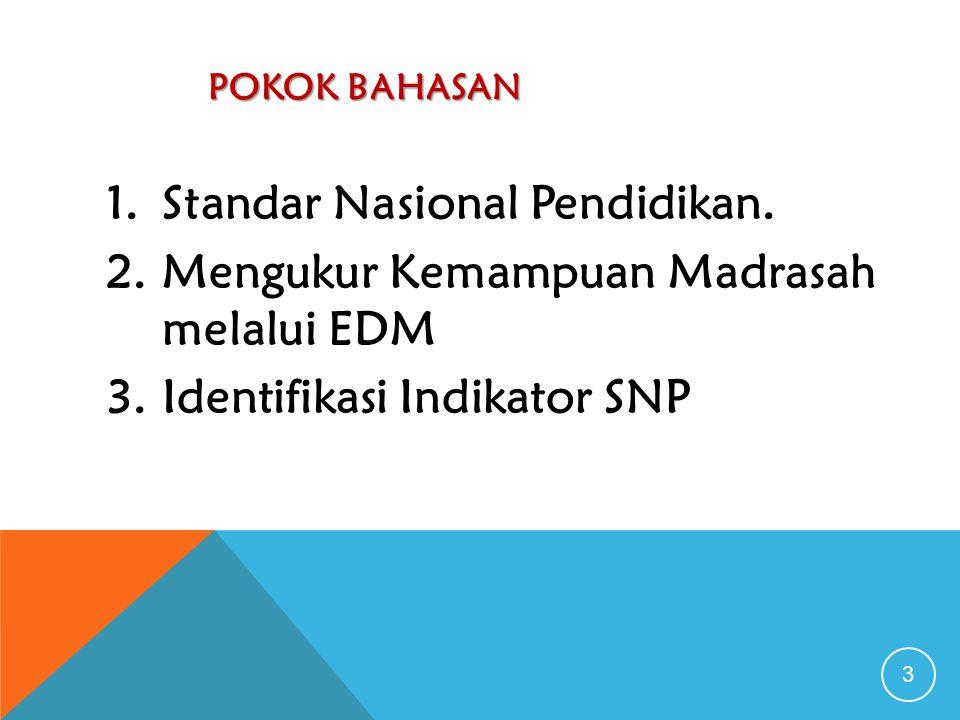 Standar Nasional Pendidikan. Mengukur Kemampuan Madrasah melalui EDM