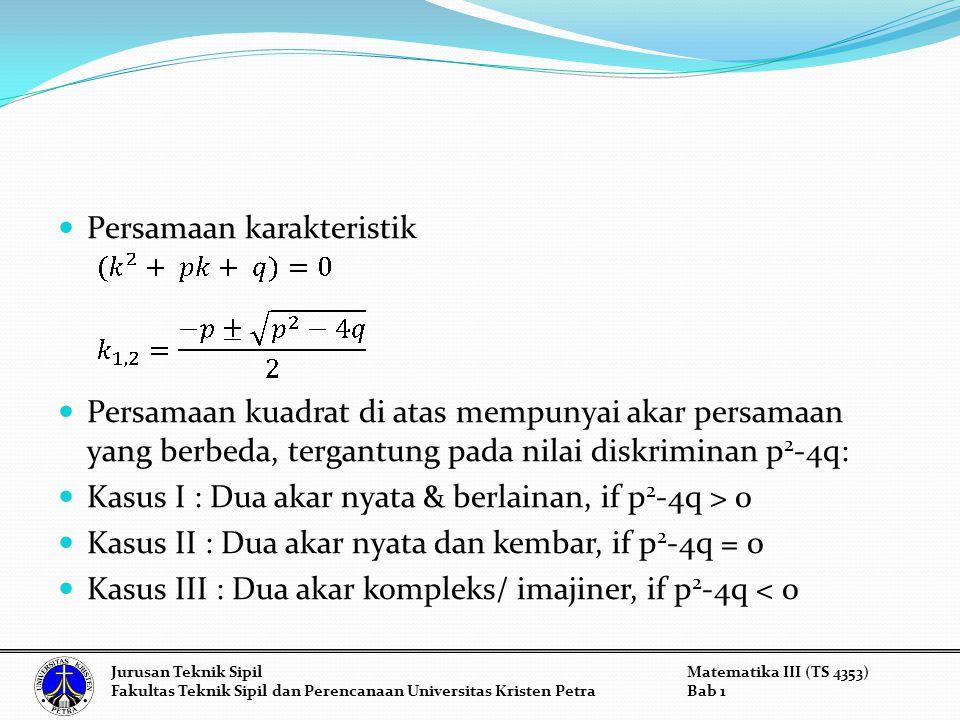 Persamaan karakteristik