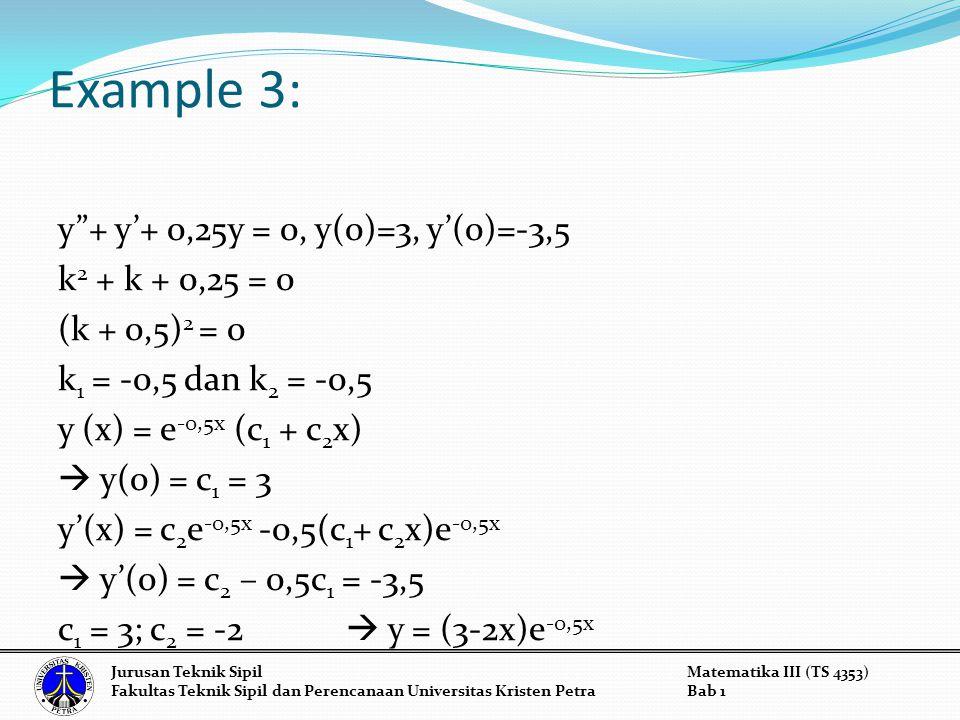 Example 3: y + y'+ 0,25y = 0, y(0)=3, y'(0)=-3,5 k2 + k + 0,25 = 0