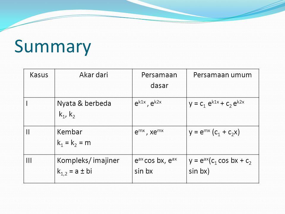 Summary Kasus Akar dari Persamaan dasar Persamaan umum I