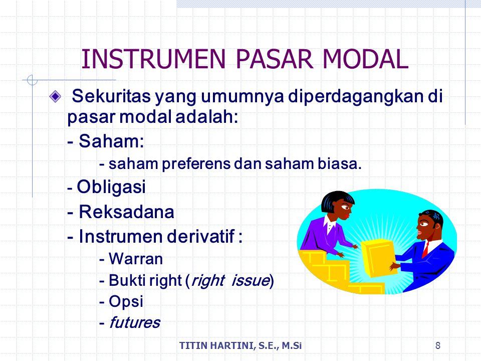 INSTRUMEN PASAR MODAL - Saham: - Reksadana - Instrumen derivatif :