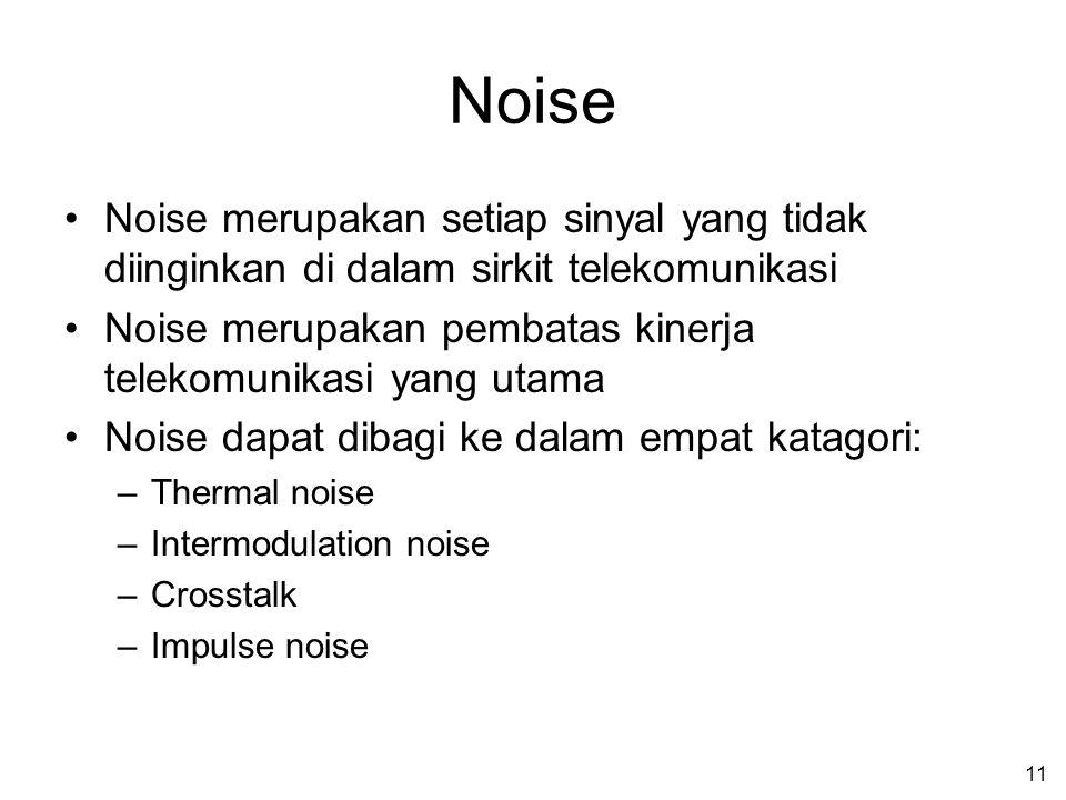 Noise Noise merupakan setiap sinyal yang tidak diinginkan di dalam sirkit telekomunikasi. Noise merupakan pembatas kinerja telekomunikasi yang utama.