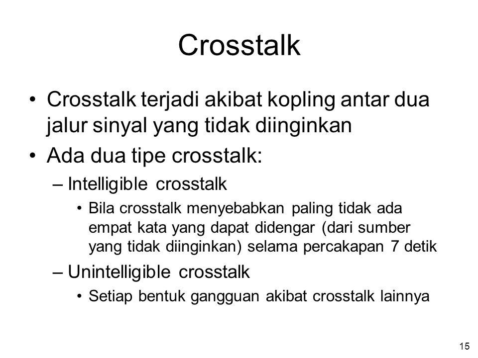 Crosstalk Crosstalk terjadi akibat kopling antar dua jalur sinyal yang tidak diinginkan. Ada dua tipe crosstalk:
