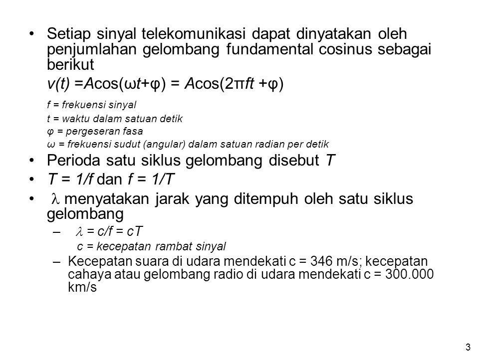 v(t) =Acos(ωt+φ) = Acos(2πft +φ) f = frekuensi sinyal