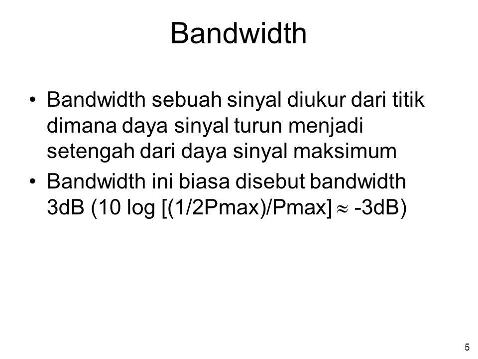 Bandwidth Bandwidth sebuah sinyal diukur dari titik dimana daya sinyal turun menjadi setengah dari daya sinyal maksimum.