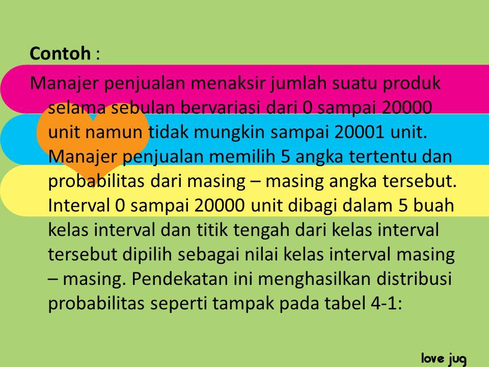 Contoh : Manajer penjualan menaksir jumlah suatu produk selama sebulan bervariasi dari 0 sampai 20000 unit namun tidak mungkin sampai 20001 unit.