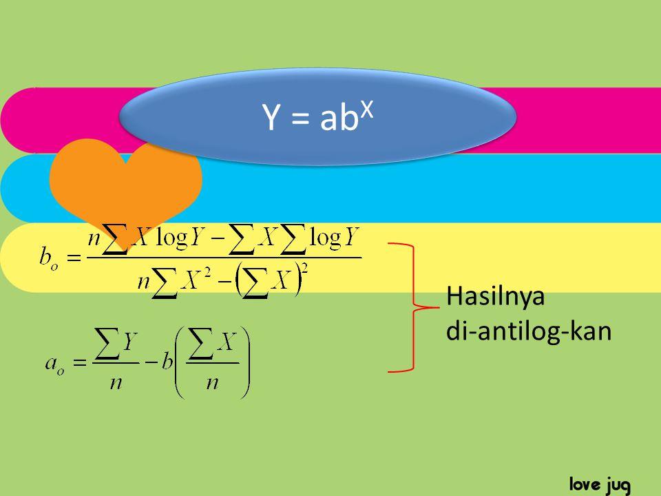 Y = abX Hasilnya di-antilog-kan