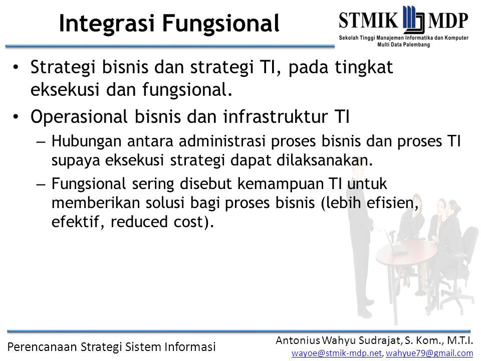 Integrasi Fungsional Strategi bisnis dan strategi TI, pada tingkat eksekusi dan fungsional. Operasional bisnis dan infrastruktur TI.
