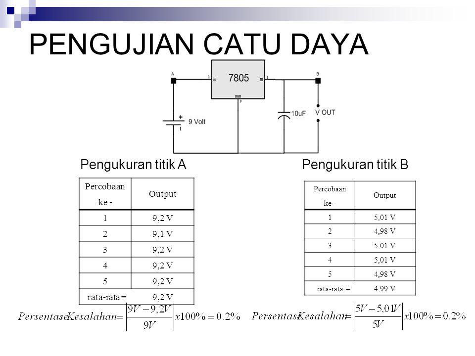 PENGUJIAN CATU DAYA Pengukuran titik A Pengukuran titik B Percobaan