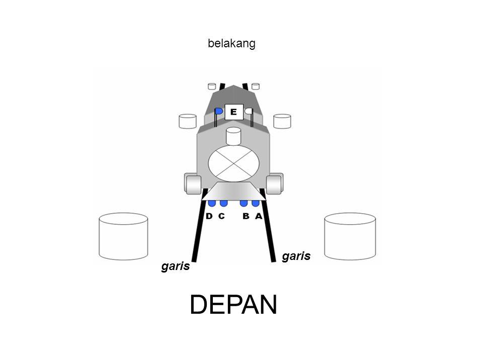belakang garis garis DEPAN