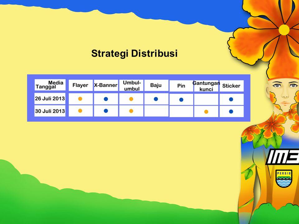 Strategi Distribusi