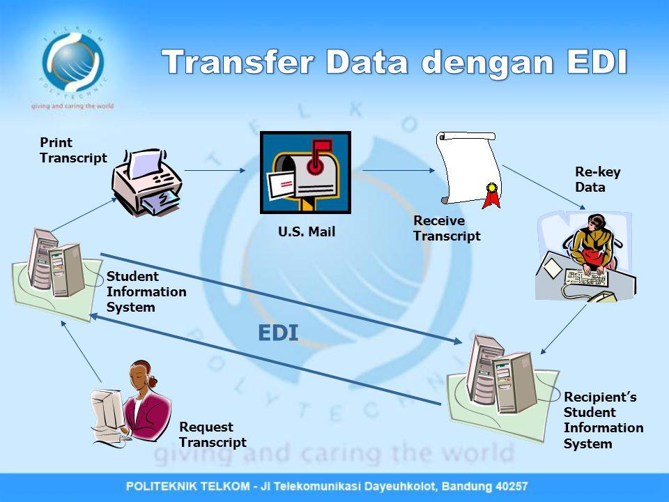 Transfer Data dengan EDI