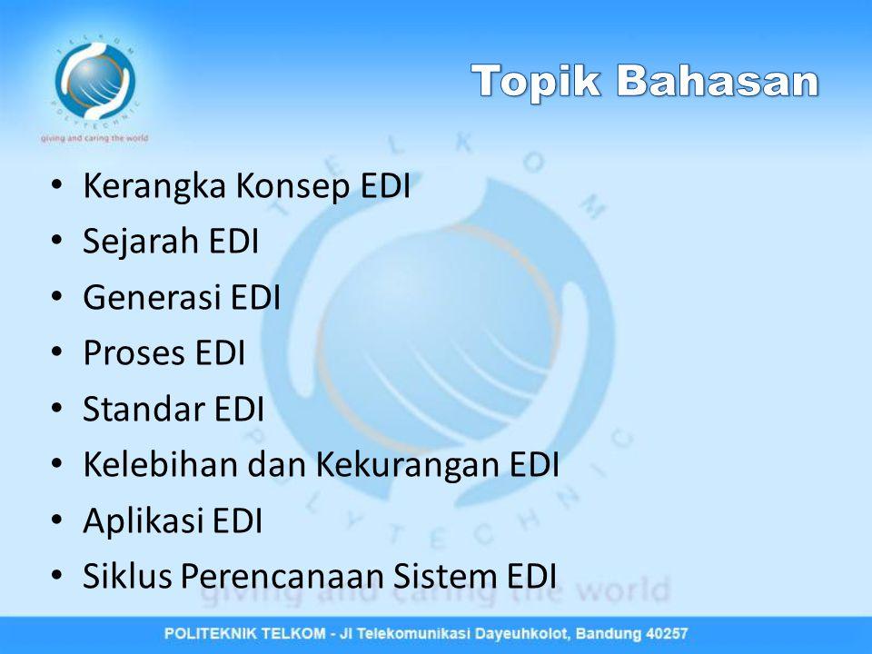 Topik Bahasan Kerangka Konsep EDI Sejarah EDI Generasi EDI Proses EDI