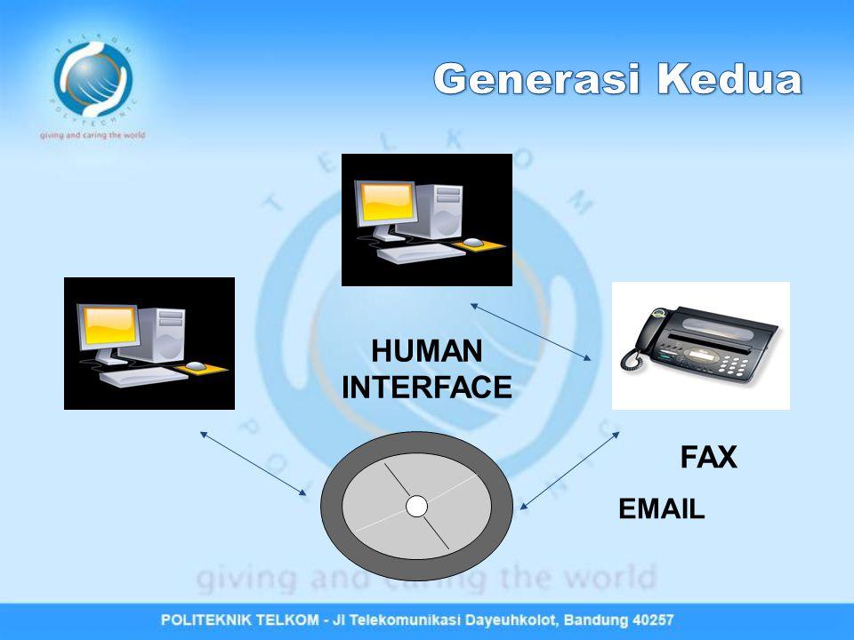 Generasi Kedua HUMAN INTERFACE FAX EMAIL