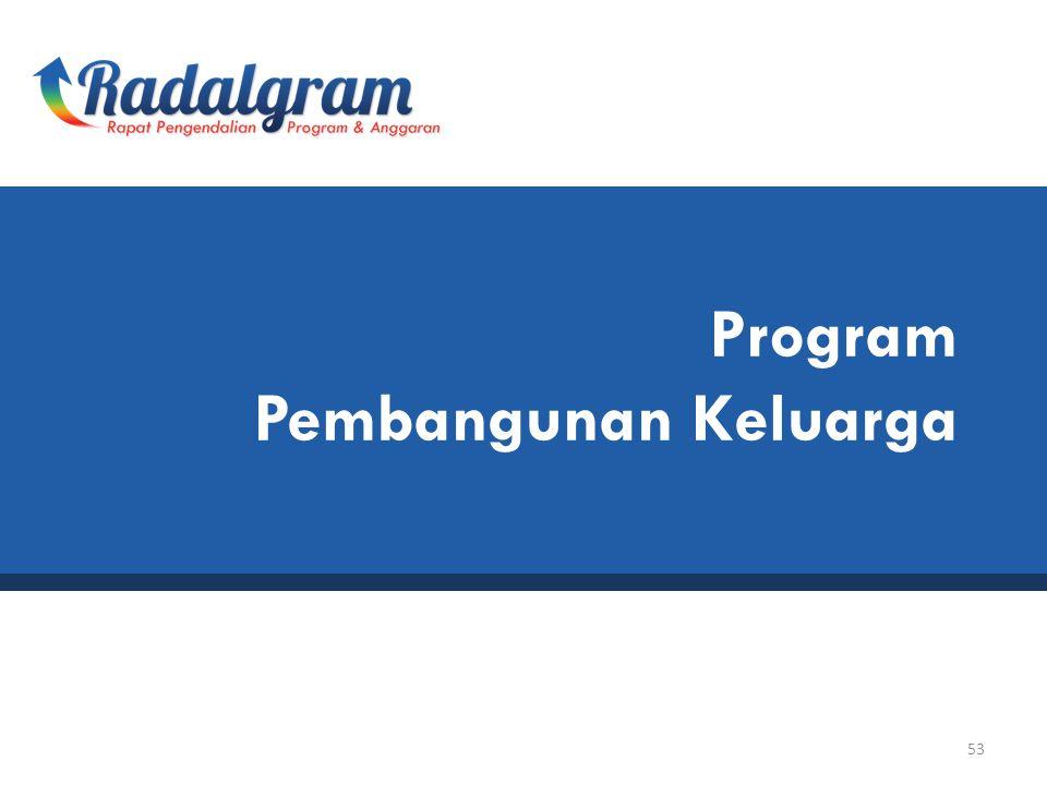 Program Pembangunan Keluarga