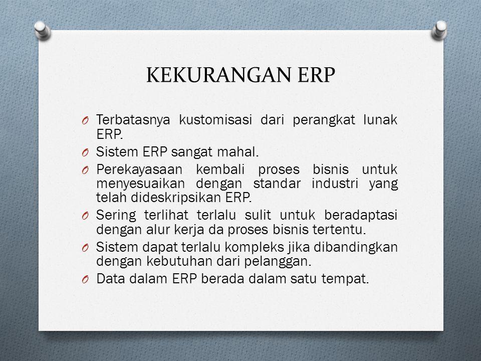 KEKURANGAN ERP Terbatasnya kustomisasi dari perangkat lunak ERP.