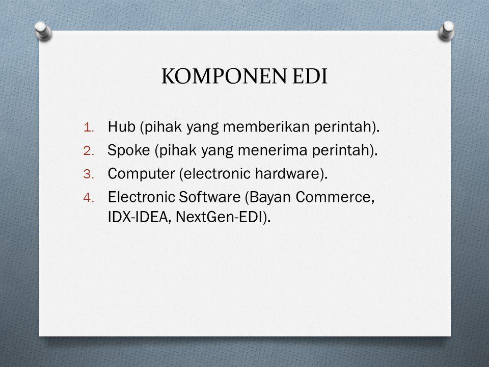 KOMPONEN EDI Hub (pihak yang memberikan perintah).