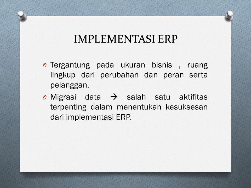 IMPLEMENTASI ERP Tergantung pada ukuran bisnis , ruang lingkup dari perubahan dan peran serta pelanggan.