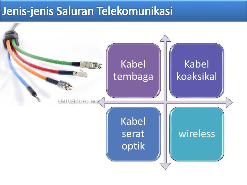 Jenis-jenis Saluran Telekomunikasi